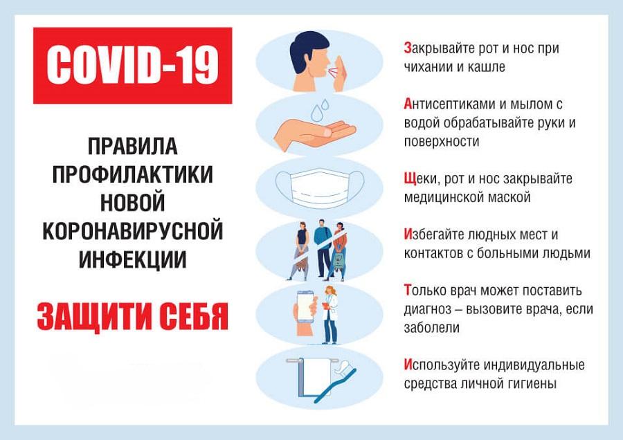 Памятка по профилактике распространения коронавирусной инфекции